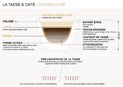 Tasse A Cafe En Ml