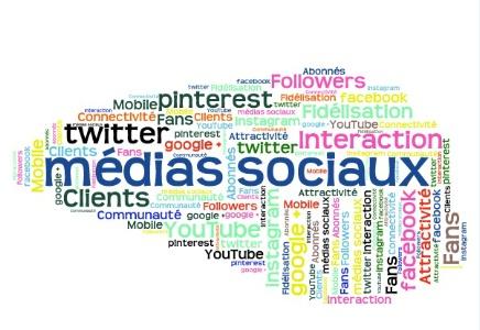 nuage-medias-sociaux-lhr