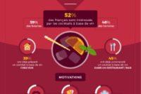 Les Français et le vin en 2016