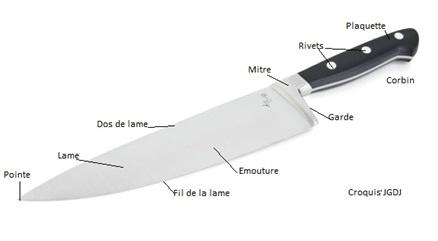 Choisir son mat riel les couteaux de salle et de cuisine - Choisir couteaux de cuisine ...