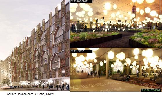 Des concepts qui définissent l'hôtellerie de demain