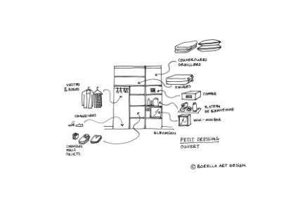 le dressing id al dans une suite ou une petite chambre. Black Bedroom Furniture Sets. Home Design Ideas